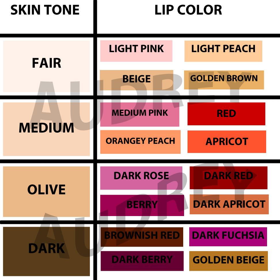 Next thepunktrunk good lip makeup colors for skin tone nvjuhfo Image collections